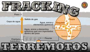 Terremotos: Las temibles semillas del fracking