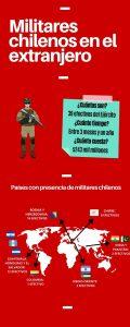 Apropósito de las niñas abusadas en Haití, El Ejército de Chile tiene presencia militar en 10 países con 39 efectivos
